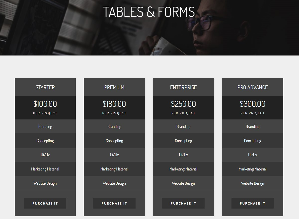 Smart Tables and Forms