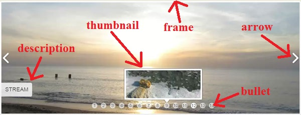 HTML5 CSS Gallery